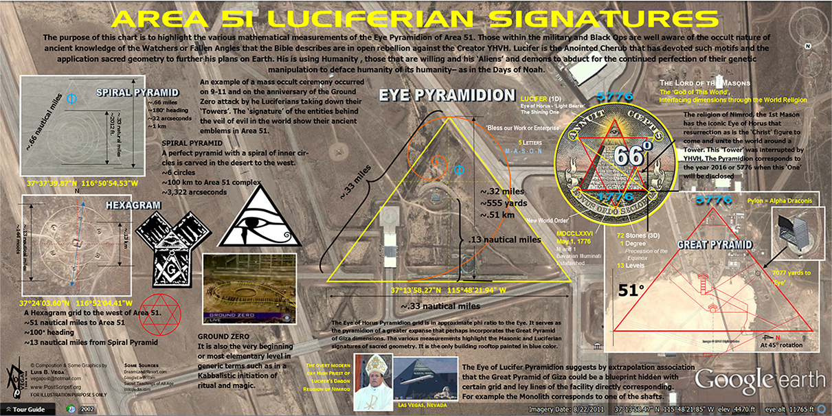 SACRED GEOMETRY OF AREA 51 - Occultic Signatures